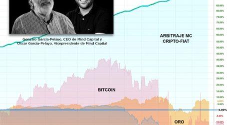 El arbitraje crypto-fiat de Mind Capital, refugio para los mercados ante la situación de crisis actual